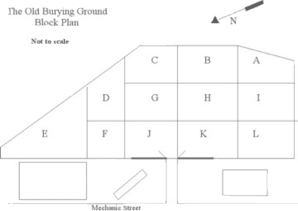 Old Burying Ground map.